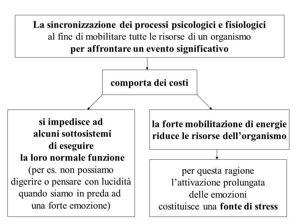 La sincronizzazione dei processi psicologici e fisiologici al fine di mobilitare tutte le risorse di un organismo per affrontare un evento significati