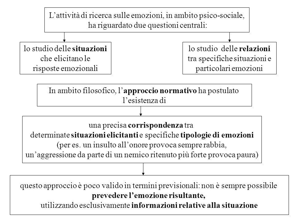 Lattività di ricerca sulle emozioni, in ambito psico-sociale, ha riguardato due questioni centrali: lo studio delle situazioni che elicitano le rispos