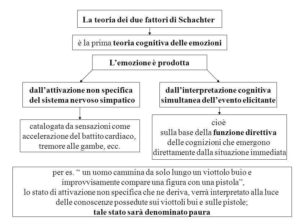 La teoria dei due fattori di Schachter è la prima teoria cognitiva delle emozioni Lemozione è prodotta dallattivazione non specifica del sistema nervo