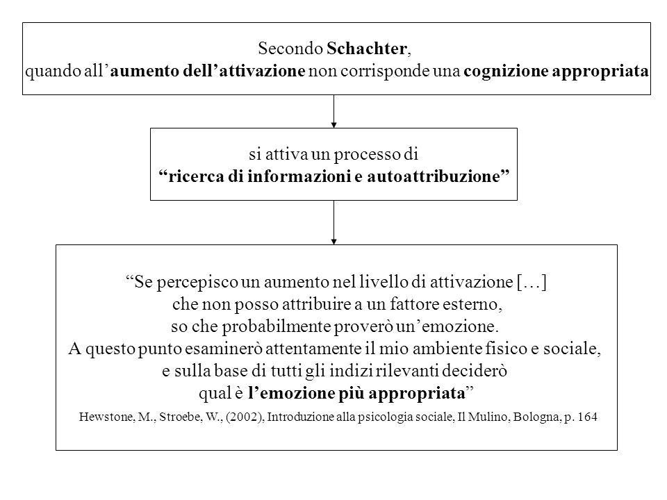 Secondo Schachter, quando allaumento dellattivazione non corrisponde una cognizione appropriata si attiva un processo di ricerca di informazioni e aut