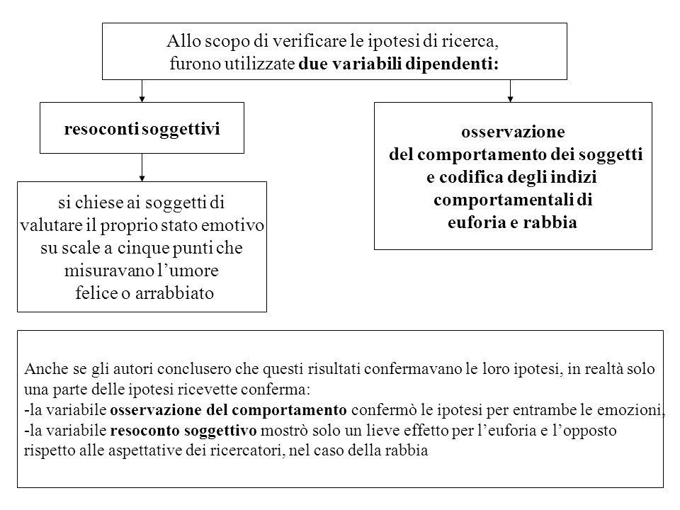 Allo scopo di verificare le ipotesi di ricerca, furono utilizzate due variabili dipendenti: resoconti soggettivi osservazione del comportamento dei so