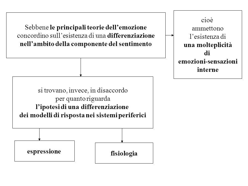 Sebbene le principali teorie dellemozione concordino sullesistenza di una differenziazione nellambito della componente del sentimento cioè ammettono l