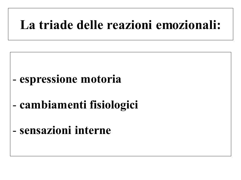 La triade delle reazioni emozionali: - espressione motoria - cambiamenti fisiologici - sensazioni interne