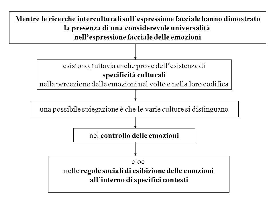 Mentre le ricerche interculturali sullespressione facciale hanno dimostrato la presenza di una considerevole universalità nellespressione facciale del