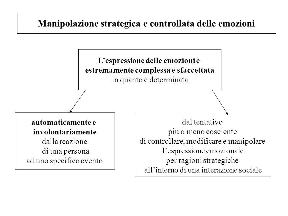 Manipolazione strategica e controllata delle emozioni Lespressione delle emozioni è estremamente complessa e sfaccettata in quanto è determinata autom