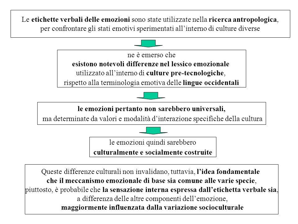 Le etichette verbali delle emozioni sono state utilizzate nella ricerca antropologica, per confrontare gli stati emotivi sperimentati allinterno di cu
