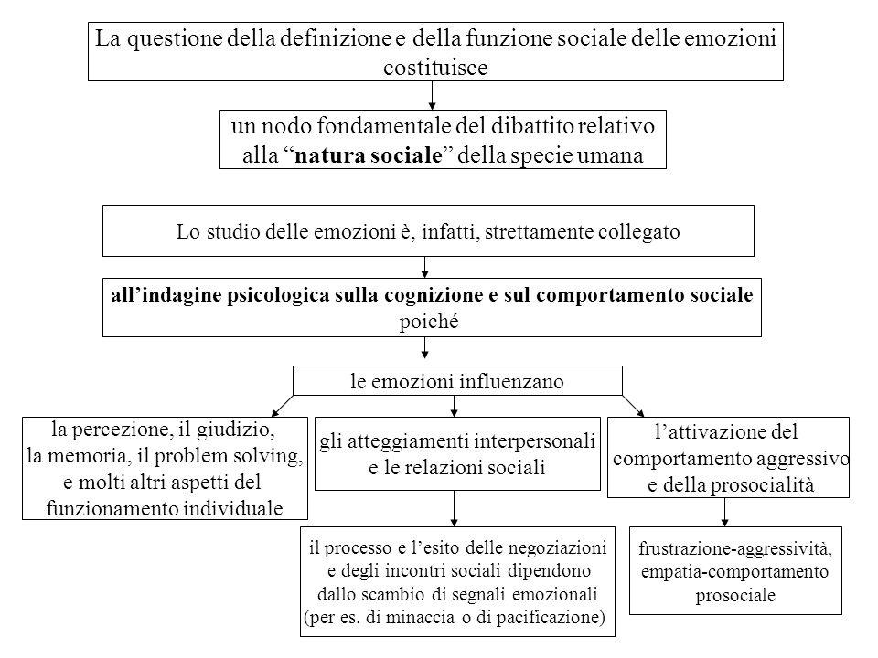 La questione della definizione e della funzione sociale delle emozioni costituisce un nodo fondamentale del dibattito relativo alla natura sociale del