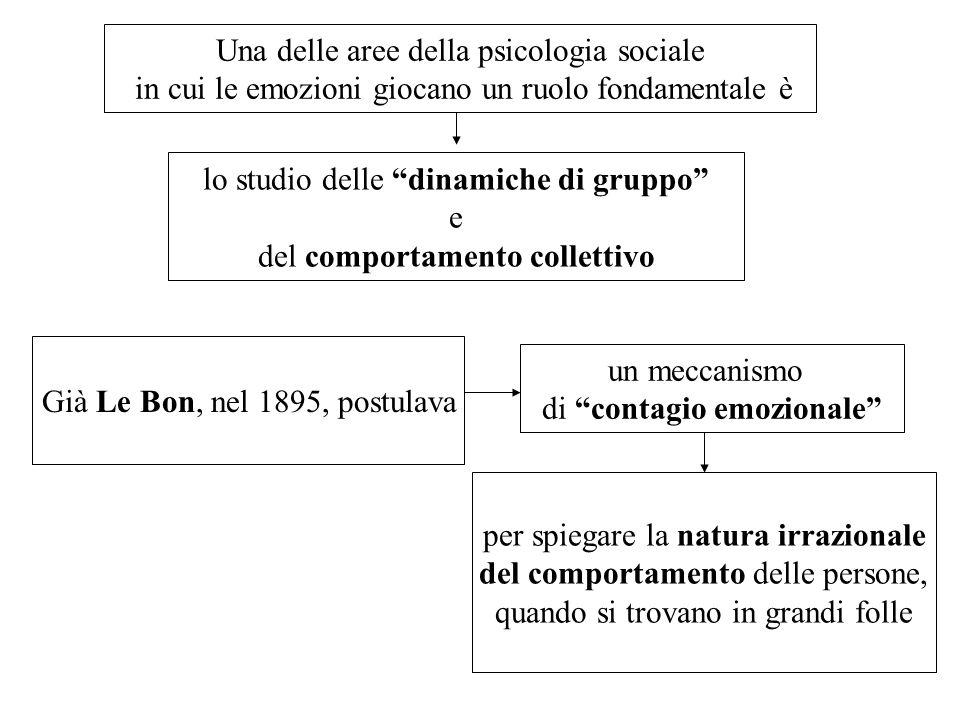 Una delle aree della psicologia sociale in cui le emozioni giocano un ruolo fondamentale è lo studio delle dinamiche di gruppo e del comportamento col