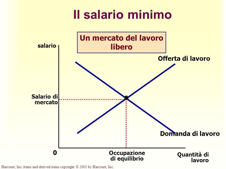 Harcourt, Inc. items and derived items copyright © 2001 by Harcourt, Inc. Il salario minimo Quantità di lavoro 0 salario Salario di mercato Domanda di