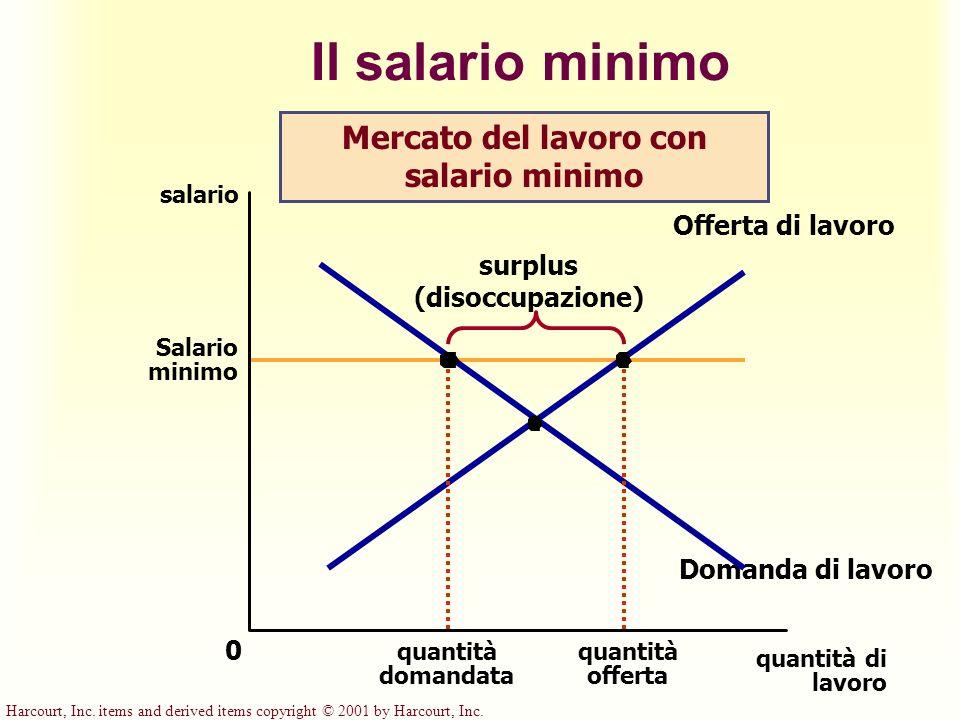 Harcourt, Inc. items and derived items copyright © 2001 by Harcourt, Inc. Salario minimo Il salario minimo quantità di lavoro 0 salario Domanda di lav