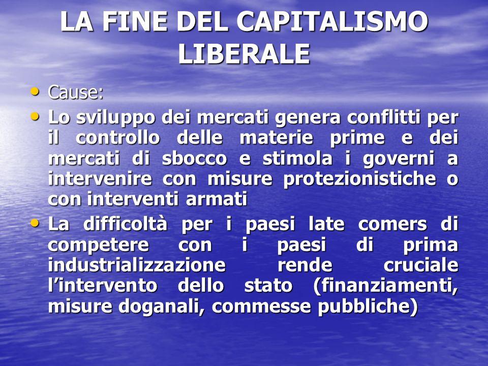 LA FINE DEL CAPITALISMO LIBERALE Cause: Cause: Lo sviluppo dei mercati genera conflitti per il controllo delle materie prime e dei mercati di sbocco e
