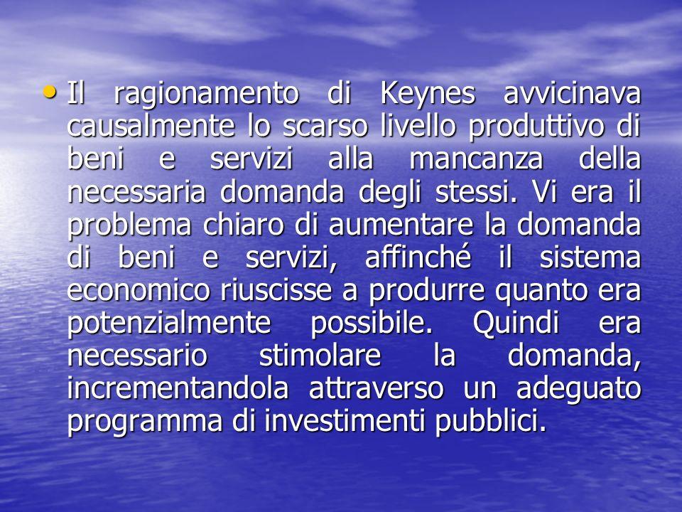 Il ragionamento di Keynes avvicinava causalmente lo scarso livello produttivo di beni e servizi alla mancanza della necessaria domanda degli stessi. V