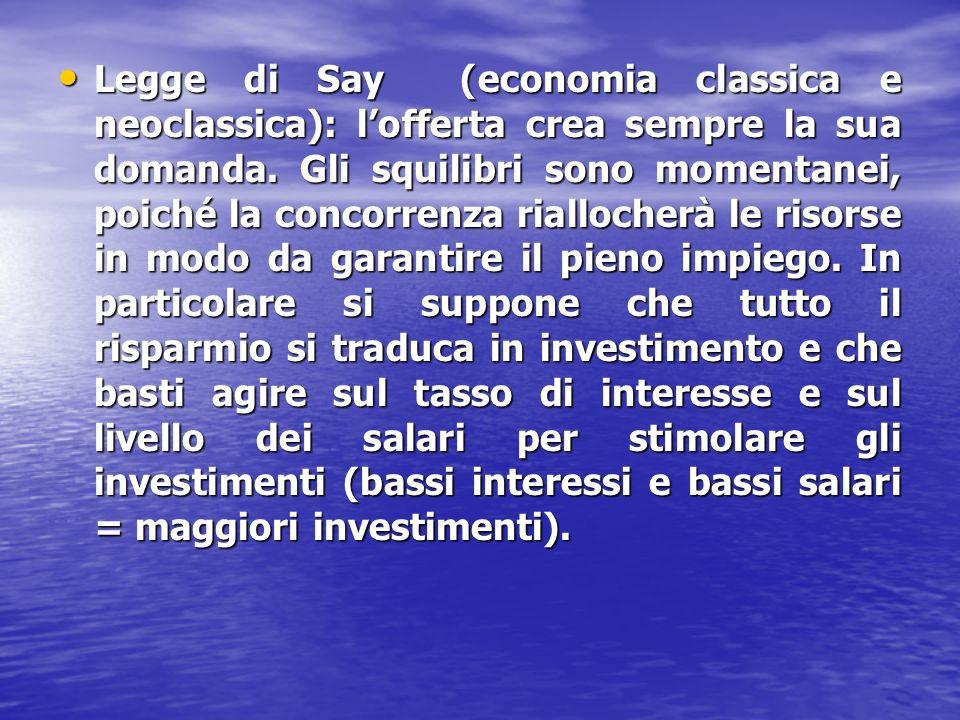 Legge di Say (economia classica e neoclassica): lofferta crea sempre la sua domanda. Gli squilibri sono momentanei, poiché la concorrenza riallocherà