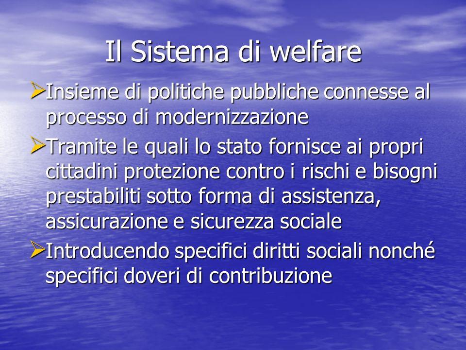 Il Sistema di welfare Insieme di politiche pubbliche connesse al processo di modernizzazione Insieme di politiche pubbliche connesse al processo di mo