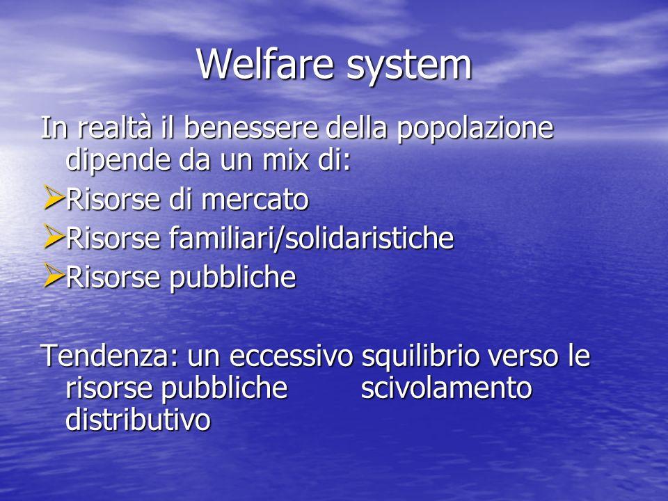 Welfare system In realtà il benessere della popolazione dipende da un mix di: Risorse di mercato Risorse di mercato Risorse familiari/solidaristiche R