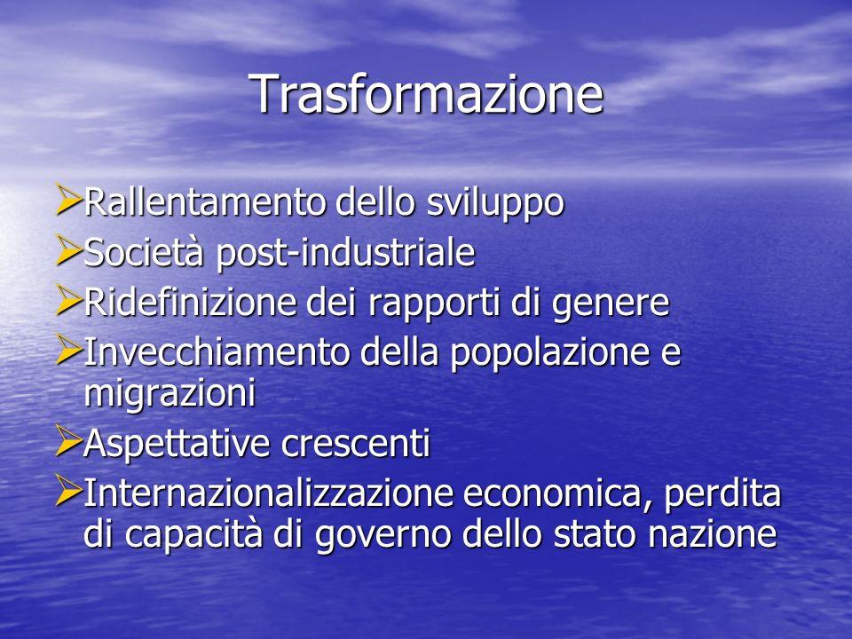 Trasformazione Rallentamento dello sviluppo Rallentamento dello sviluppo Società post-industriale Società post-industriale Ridefinizione dei rapporti