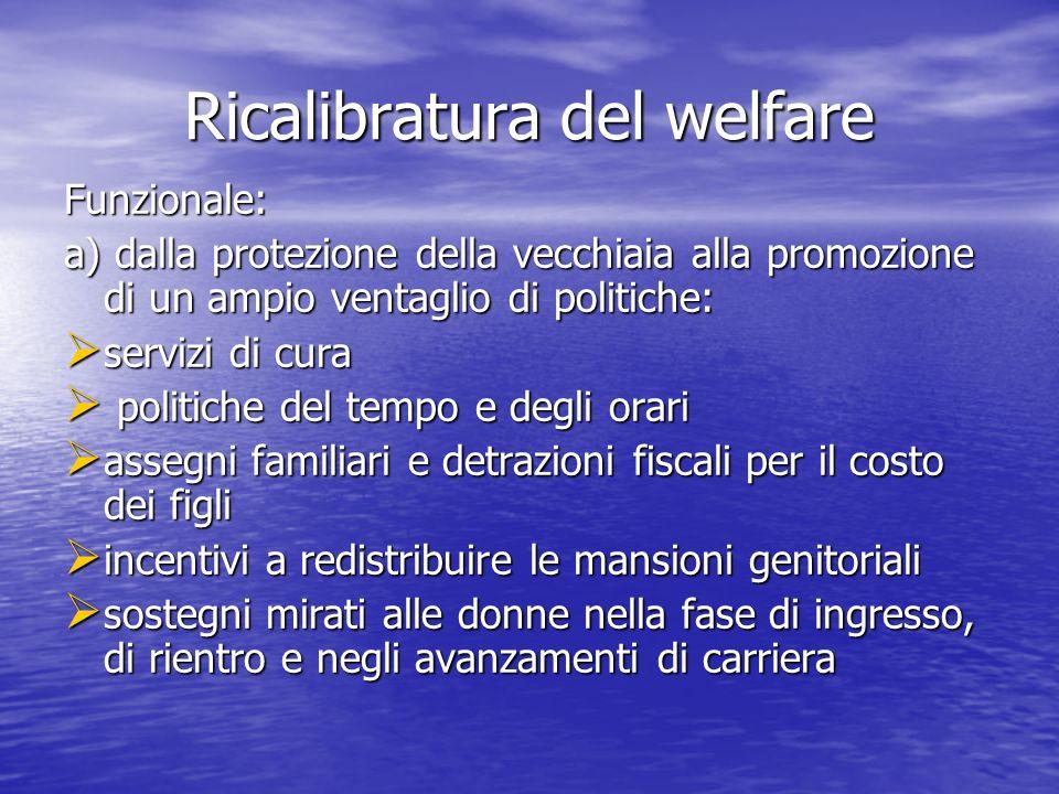 Ricalibratura del welfare Funzionale: a) dalla protezione della vecchiaia alla promozione di un ampio ventaglio di politiche: servizi di cura servizi