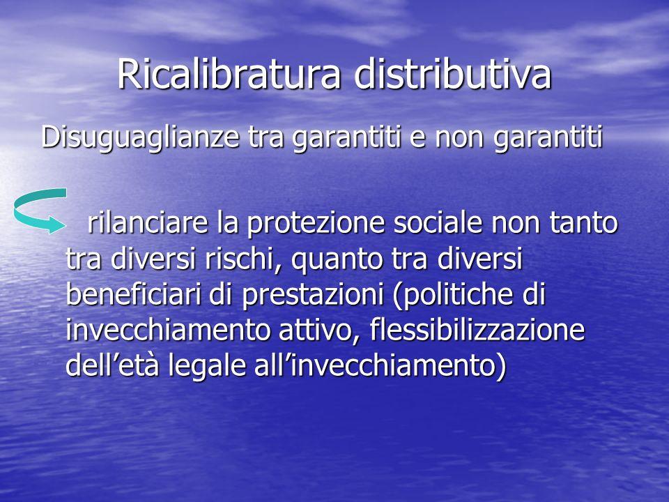 Ricalibratura distributiva Disuguaglianze tra garantiti e non garantiti rilanciare la protezione sociale non tanto tra diversi rischi, quanto tra dive