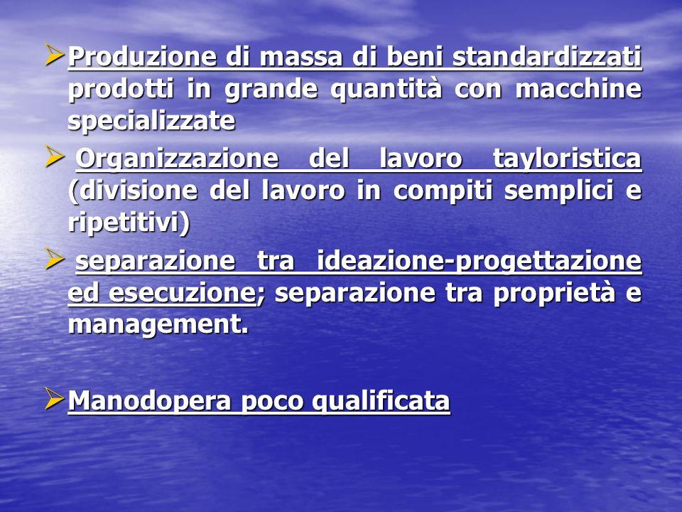 Produzione di massa di beni standardizzati prodotti in grande quantità con macchine specializzate Produzione di massa di beni standardizzati prodotti