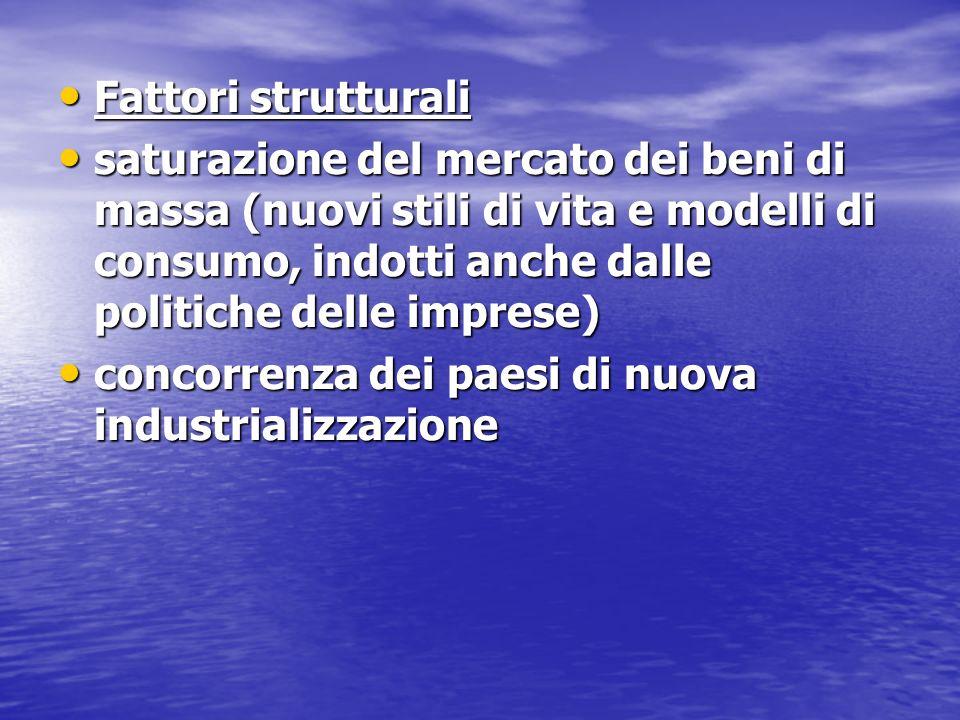 Fattori strutturali Fattori strutturali saturazione del mercato dei beni di massa (nuovi stili di vita e modelli di consumo, indotti anche dalle polit