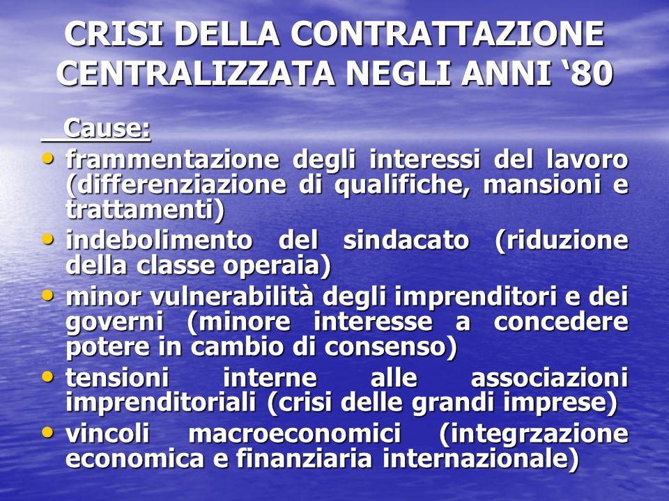 CRISI DELLA CONTRATTAZIONE CENTRALIZZATA NEGLI ANNI 80 Cause: Cause: frammentazione degli interessi del lavoro (differenziazione di qualifiche, mansio