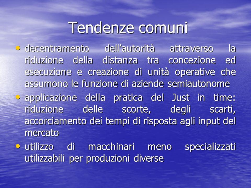 Tendenze comuni Tendenze comuni decentramento dellautorità attraverso la riduzione della distanza tra concezione ed esecuzione e creazione di unità op