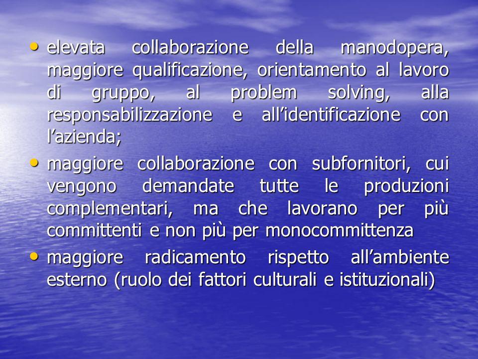 elevata collaborazione della manodopera, maggiore qualificazione, orientamento al lavoro di gruppo, al problem solving, alla responsabilizzazione e al