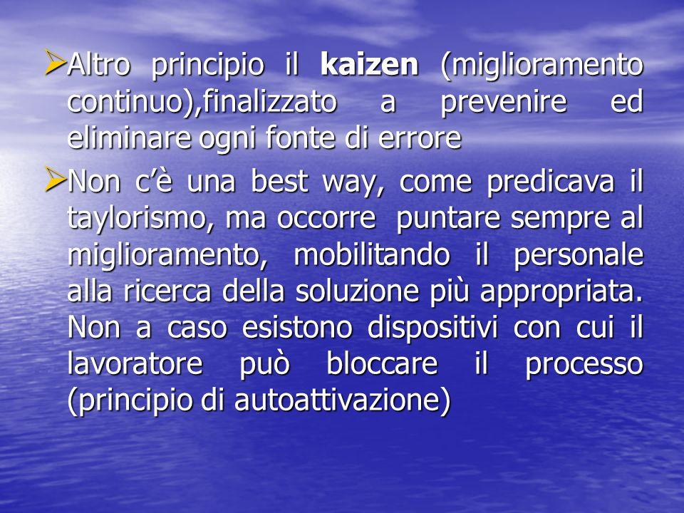 Altro principio il kaizen (miglioramento continuo),finalizzato a prevenire ed eliminare ogni fonte di errore Altro principio il kaizen (miglioramento