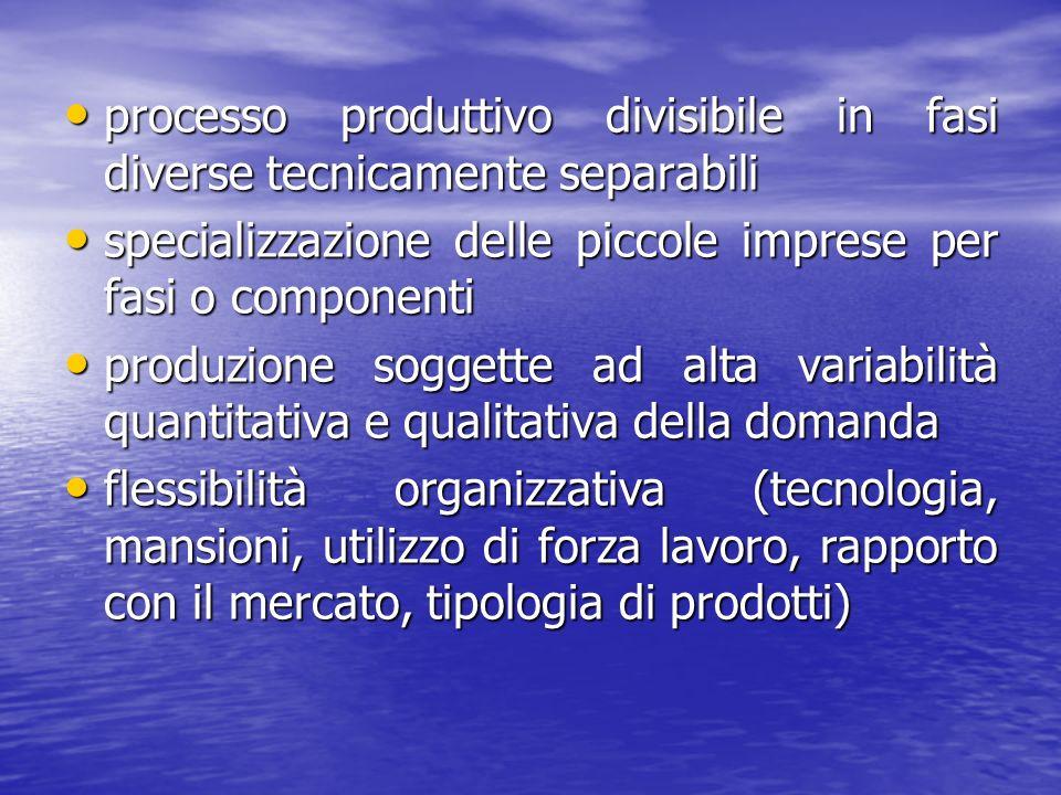 processo produttivo divisibile in fasi diverse tecnicamente separabili processo produttivo divisibile in fasi diverse tecnicamente separabili speciali