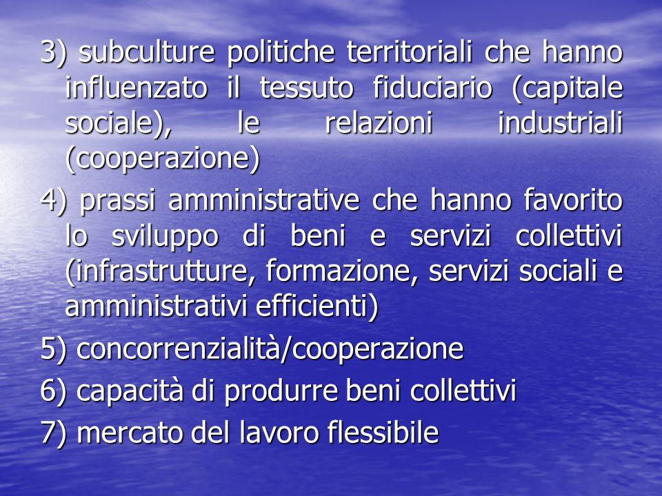 3) subculture politiche territoriali che hanno influenzato il tessuto fiduciario (capitale sociale), le relazioni industriali (cooperazione) 4) prassi