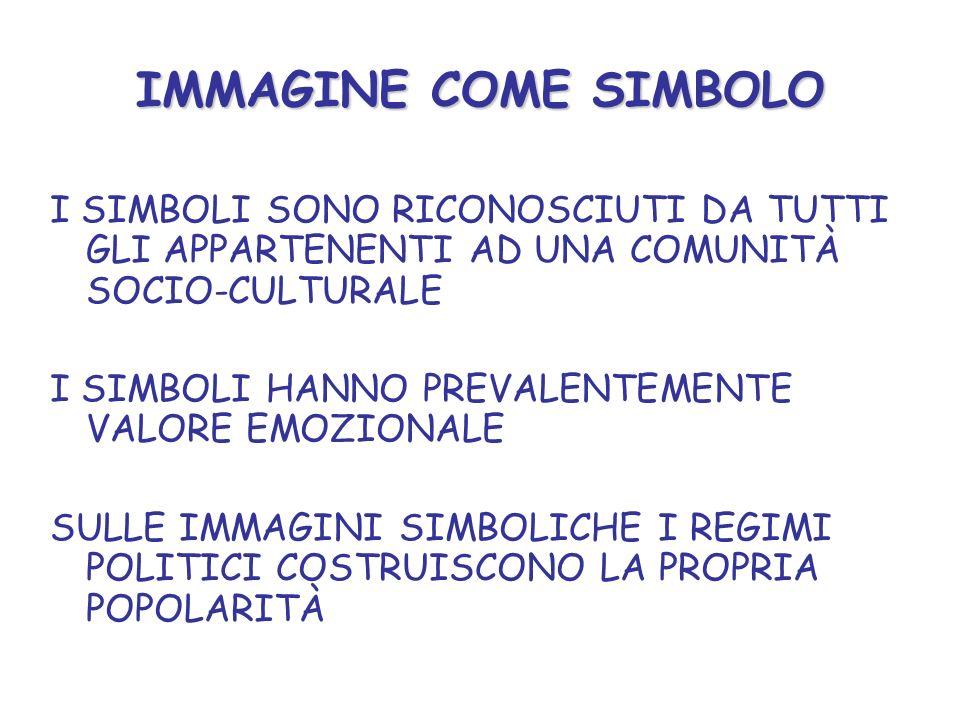 IMMAGINE COME SIMBOLO I SIMBOLI SONO RICONOSCIUTI DA TUTTI GLI APPARTENENTI AD UNA COMUNITÀ SOCIO-CULTURALE I SIMBOLI HANNO PREVALENTEMENTE VALORE EMO