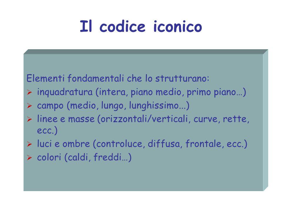 Il codice iconico Elementi fondamentali che lo strutturano: inquadratura (intera, piano medio, primo piano…) campo (medio, lungo, lunghissimo...) line