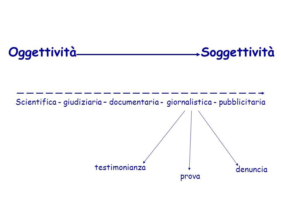 OggettivitàSoggettività testimonianza prova denuncia Scientifica - giudiziaria – documentaria - giornalistica - pubblicitaria