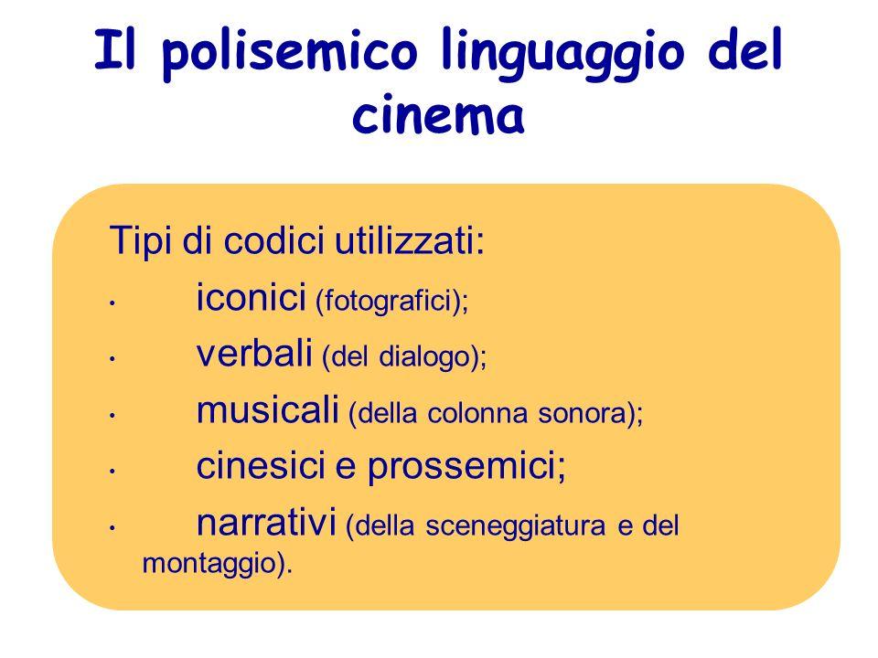 Il polisemico linguaggio del cinema Tipi di codici utilizzati: iconici (fotografici); verbali (del dialogo); musicali (della colonna sonora); cinesici