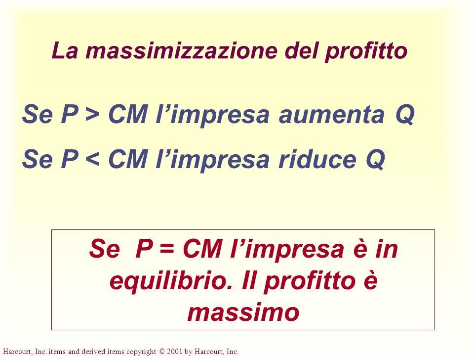 Harcourt, Inc. items and derived items copyright © 2001 by Harcourt, Inc. La massimizzazione del profitto Se P > CM limpresa aumenta Q Se P < CM limpr
