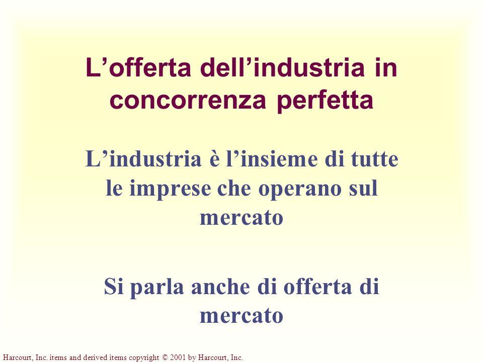 Harcourt, Inc. items and derived items copyright © 2001 by Harcourt, Inc. Lofferta dellindustria in concorrenza perfetta Lindustria è linsieme di tutt