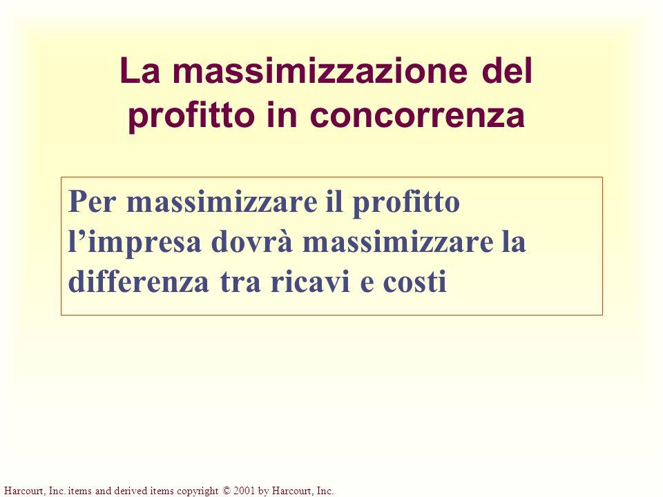 Harcourt, Inc. items and derived items copyright © 2001 by Harcourt, Inc. La massimizzazione del profitto in concorrenza Per massimizzare il profitto