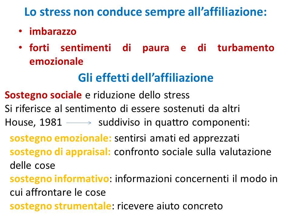 Lo stress non conduce sempre allaffiliazione: imbarazzo forti sentimenti di paura e di turbamento emozionale Gli effetti dellaffiliazione Sostegno soc