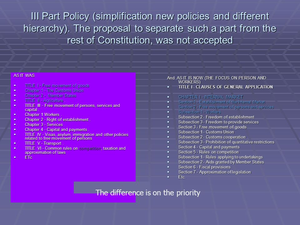 III Part Policy (simplification new policies and different hierarchy).
