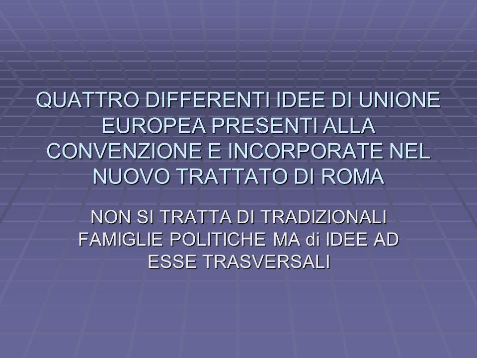 QUATTRO DIFFERENTI IDEE DI UNIONE EUROPEA PRESENTI ALLA CONVENZIONE E INCORPORATE NEL NUOVO TRATTATO DI ROMA NON SI TRATTA DI TRADIZIONALI FAMIGLIE POLITICHE MA di IDEE AD ESSE TRASVERSALI