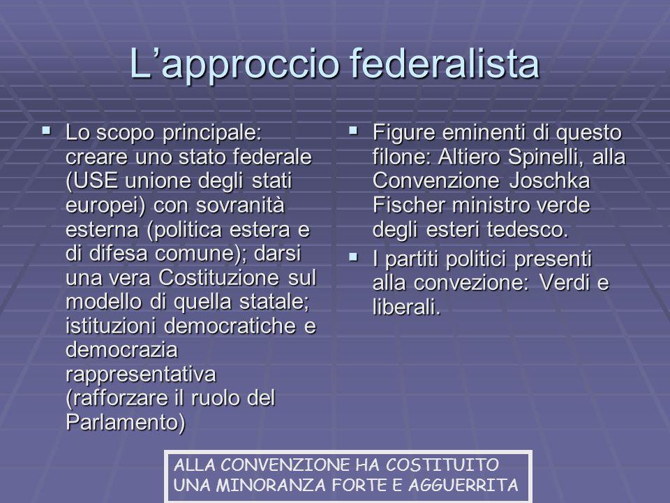 Articolo I-45: Principio della democrazia rappresentativa 1.