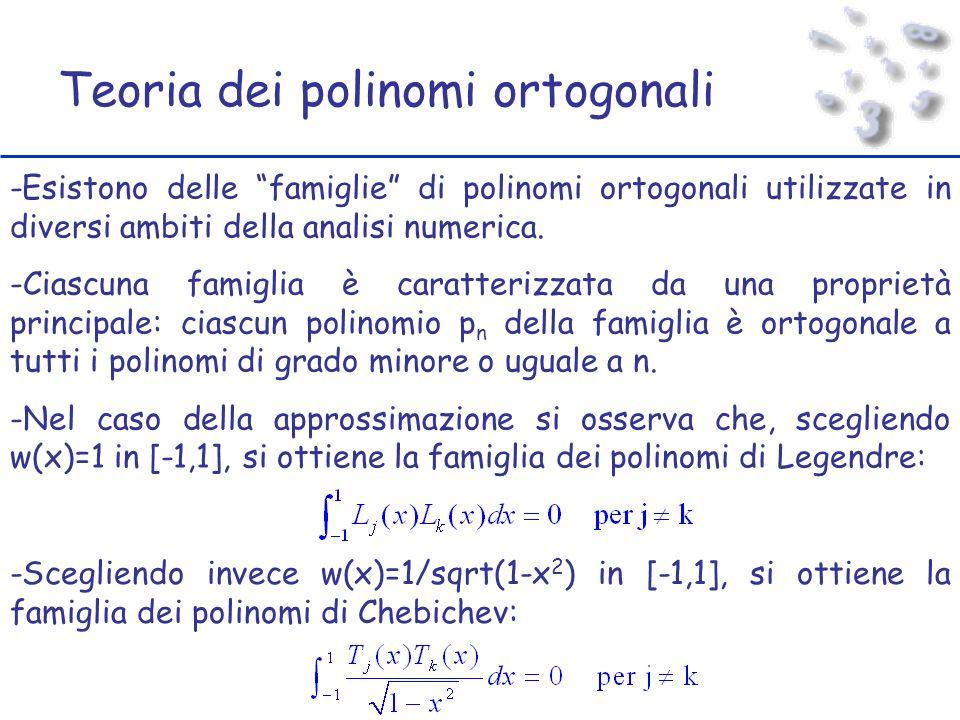 Teoria dei polinomi ortogonali -Esistono delle famiglie di polinomi ortogonali utilizzate in diversi ambiti della analisi numerica.
