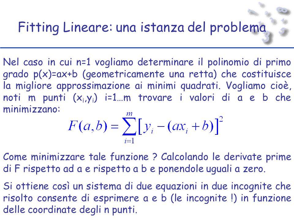 Fitting Lineare: una istanza del problema Nel caso in cui n=1 vogliamo determinare il polinomio di primo grado p(x)=ax+b (geometricamente una retta) che costituisce la migliore approssimazione ai minimi quadrati.