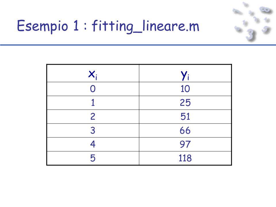 Esempio 1 : fitting_lineare.m xixi yiyi 010 125 251 366 497 5118