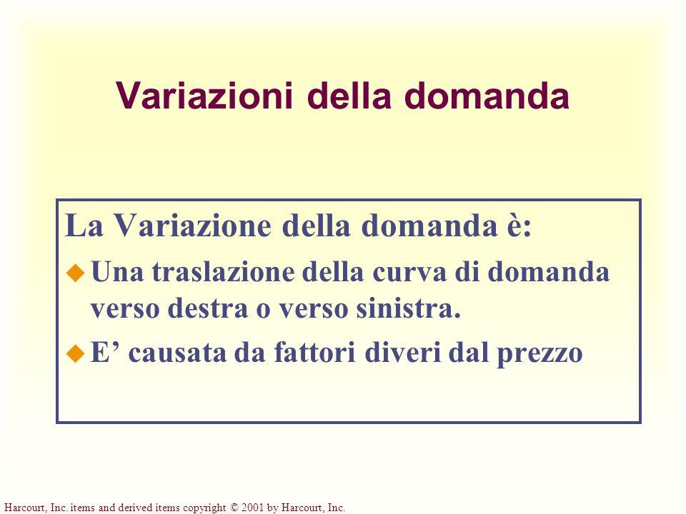Harcourt, Inc. items and derived items copyright © 2001 by Harcourt, Inc. Variazioni della domanda La Variazione della domanda è: u Una traslazione de