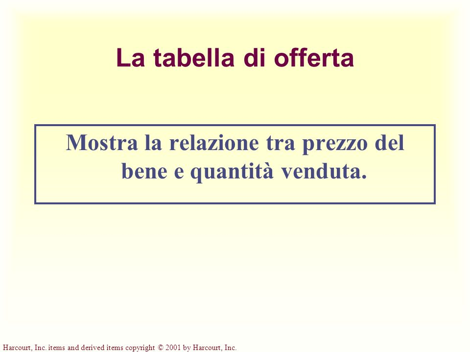 Harcourt, Inc. items and derived items copyright © 2001 by Harcourt, Inc. La tabella di offerta Mostra la relazione tra prezzo del bene e quantità ven