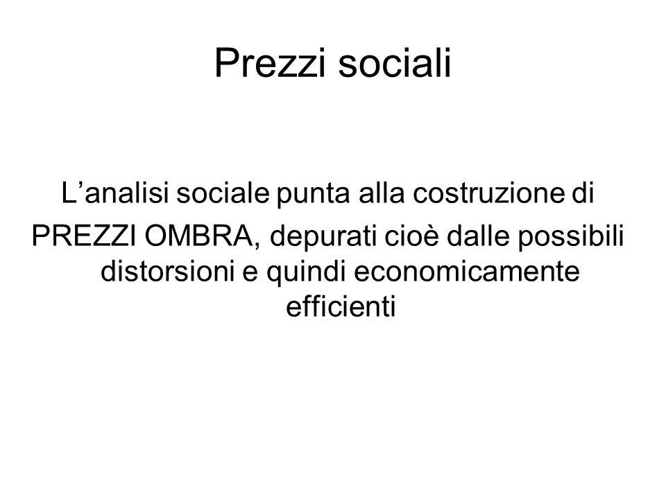 Prezzi sociali Lanalisi sociale punta alla costruzione di PREZZI OMBRA, depurati cioè dalle possibili distorsioni e quindi economicamente efficienti