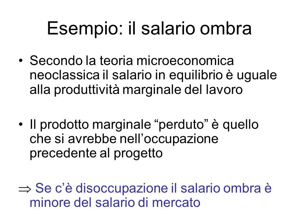 Esempio: il salario ombra Secondo la teoria microeconomica neoclassica il salario in equilibrio è uguale alla produttività marginale del lavoro Il pro