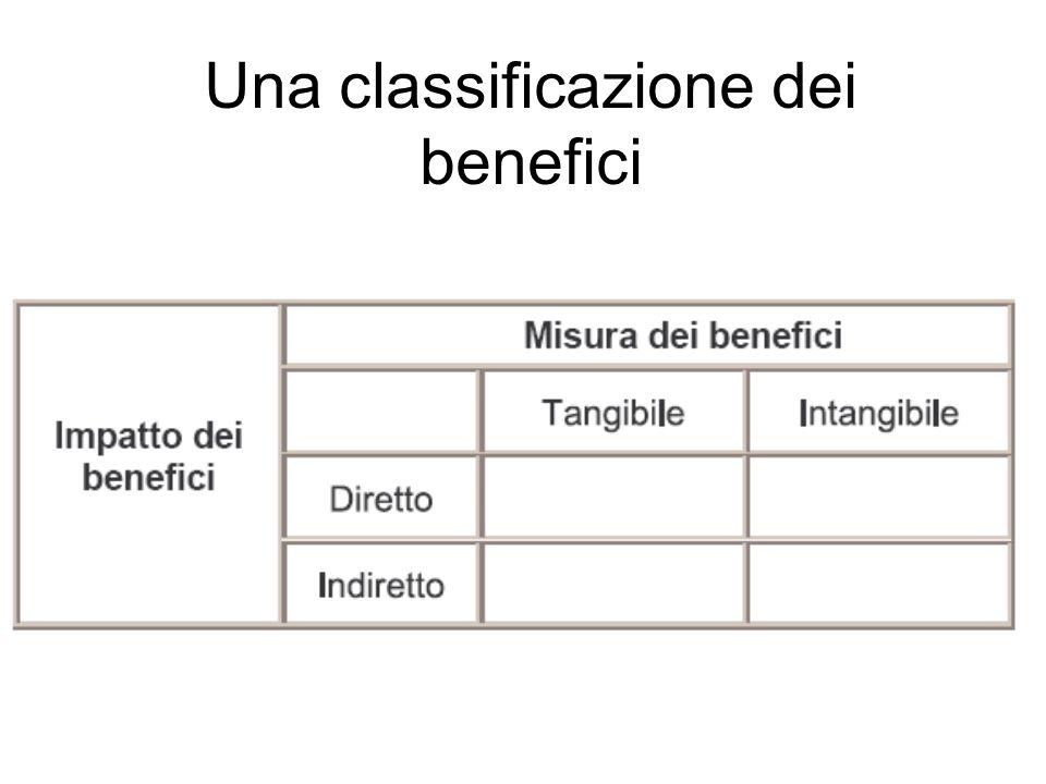 Una classificazione dei benefici