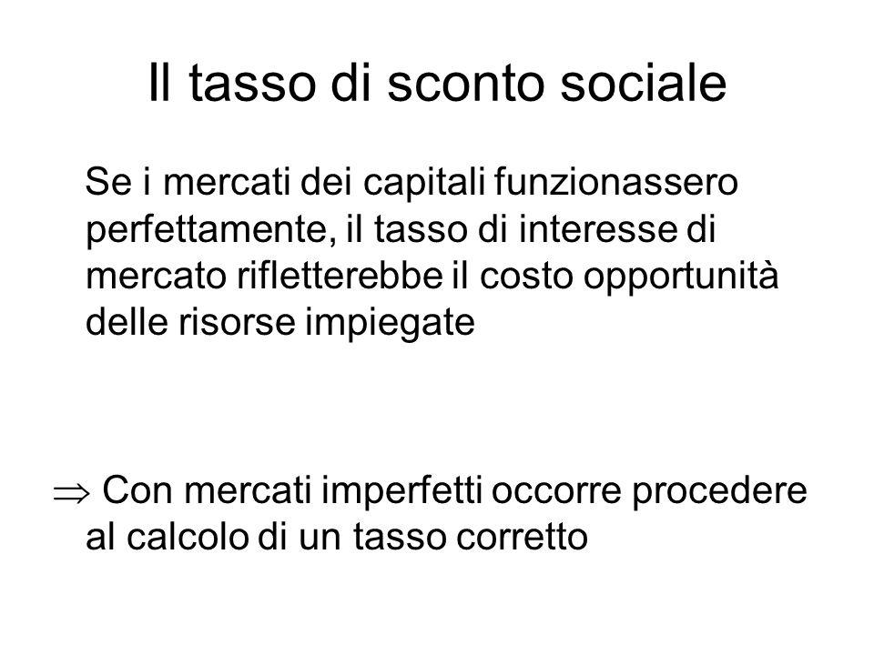 Il tasso di sconto sociale Se i mercati dei capitali funzionassero perfettamente, il tasso di interesse di mercato rifletterebbe il costo opportunità